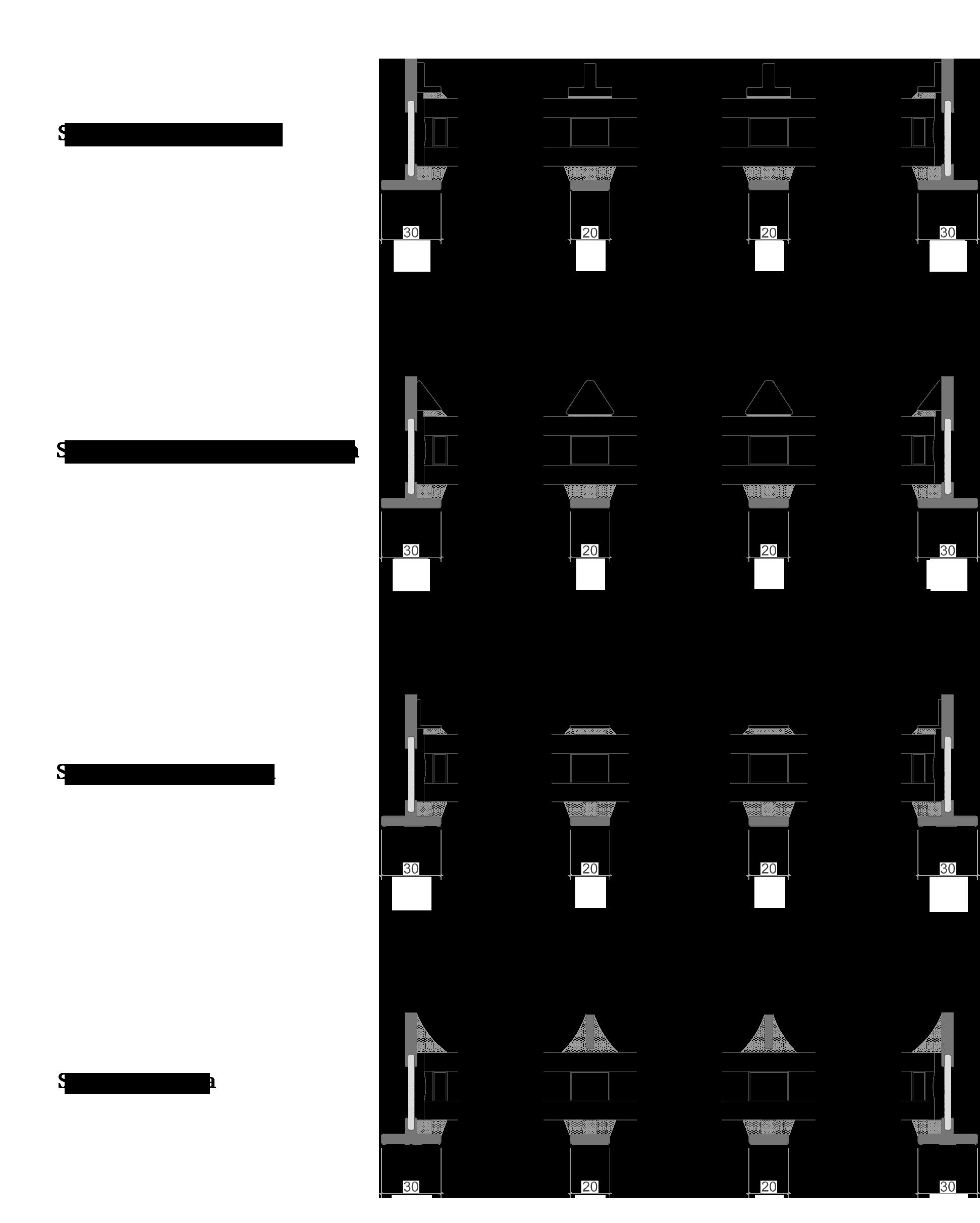 Overzicht van de simulated divided lites (SDL) voor Classic-ISO-PLUS