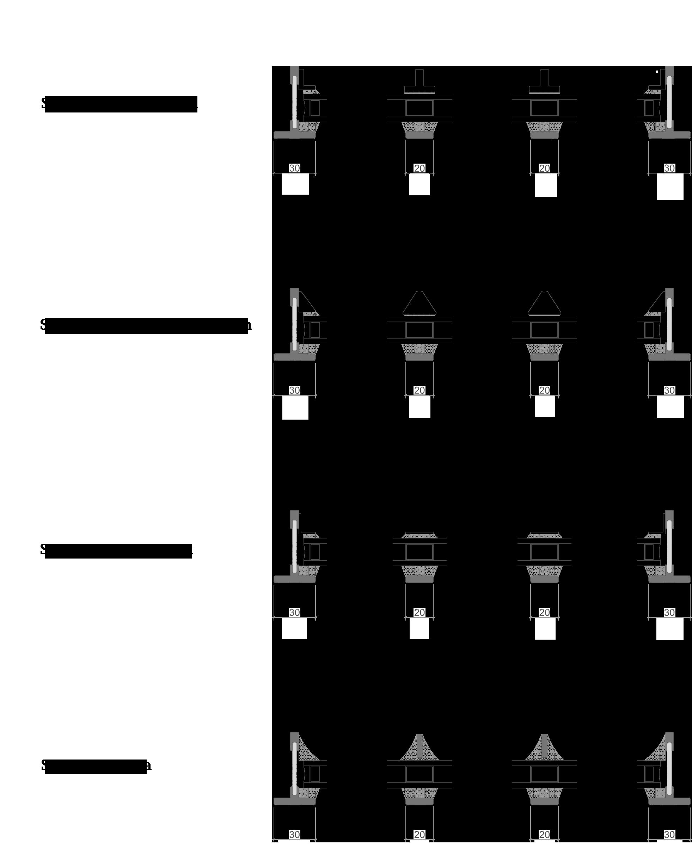 Overzicht van de simulated divided lites (SDL) voor Classic-iso